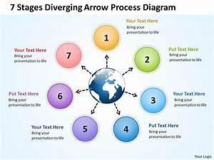 7 Stages Diverging Arrow Process Diagram Circular Flow