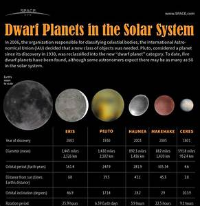 Consider The Diagram Of A Planetary Orbit Which Position