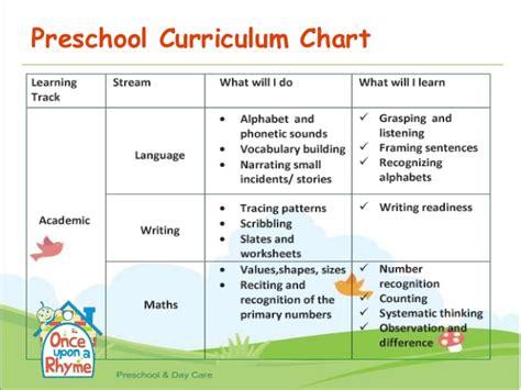 preschool curriculum once upon a rhyme 462 | preschool curriculum once upon a rhyme 3 638