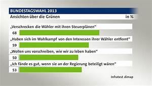 Wie Weit Ist Nordrhein Westfalen Von Bayern Entfernt : bundestagswahl 2013 ~ Articles-book.com Haus und Dekorationen
