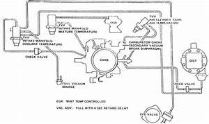 Rochester Carburetor Vacuum Diagram