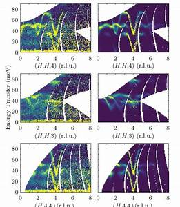 Neutron Scattering Intensity Maps Of The Magnetic