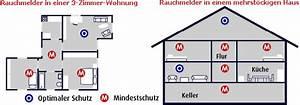 Rauchmelder Wo Anbringen Bayern : rauchmelder freiwillige feuerwehr eich ~ Lizthompson.info Haus und Dekorationen