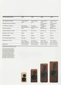 Jbl L100t Power Requirements