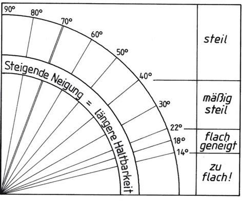 45 Grad Dachneigung by Neigung Berechnen Neigung Bema En Technisches Zeichnen