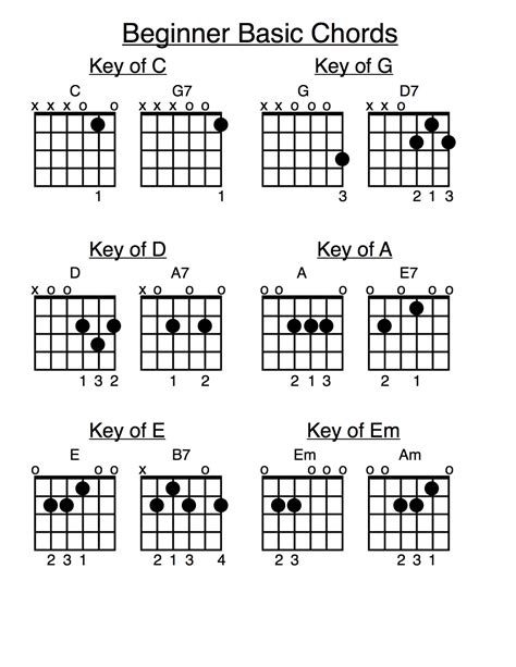free acoustic guitar sheet for beginners
