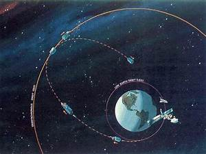 Some Stuff About Satellite Orbits. | The Scientific Gamer