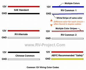 Electrical Wiring Color Code Pdf