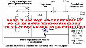 Emergency Stop Method  Emergency Stop Circuit