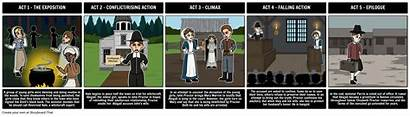 Crucible Miller Arthur Act Five Summary Characters