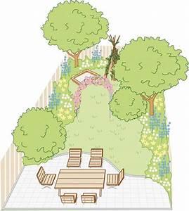 Schmale Bäume Für Kleine Gärten : garten gestalten zeichnung kollektion ideen garten design als inspiration mit beispielen von ~ Whattoseeinmadrid.com Haus und Dekorationen