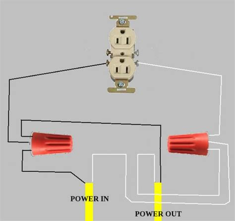 house electrical wiring 101 28 images image gallery