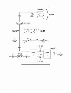 Transmitter And Rf Systems Block Diagram