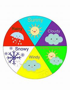 How To Make A Weather Chart For Classroom Weather Dials Preschool Weather Weather Kindergarten