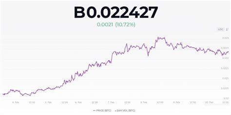 $1B Leveraged in DeFi as ETH/BTC Moves Sharply Upwards ...
