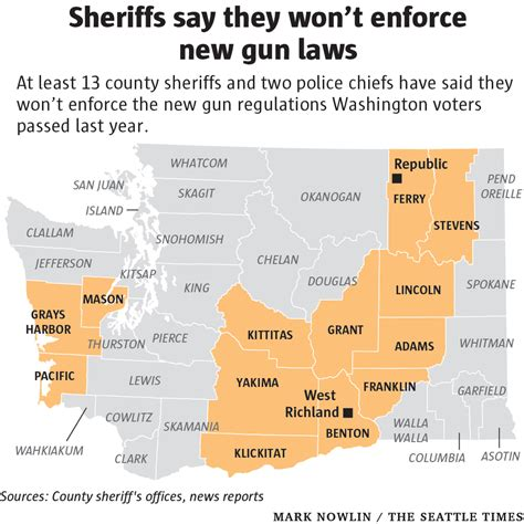 Washington Voters Said Yes To Tough New Gun Law; At Least 13 County Sheriffs Say No To Enforcing