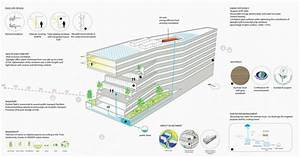 Sectional Building Diagram With Environmental Strategies