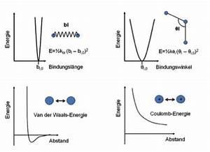 Bindungslänge Berechnen : biomolek le computersimulation der molek ldynamik git labor portal f r anwender in ~ Themetempest.com Abrechnung