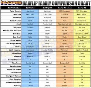 Bakflip F1 Vs G2 Vs Hd Vs Fibermax Compare Differences