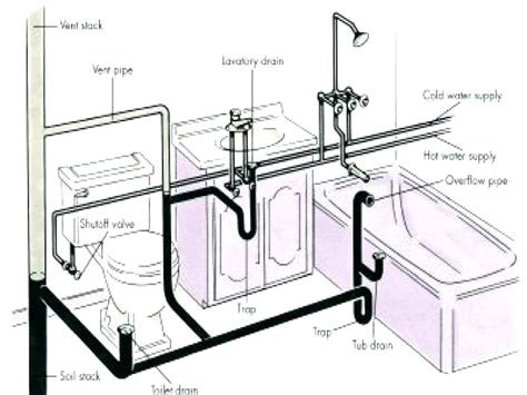 shower vent fan bathroom waste plumbing diagram bath waste pipe diagram
