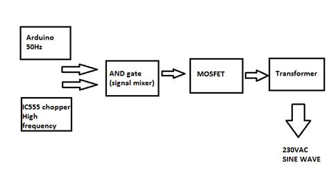 simple arduino modified sine wave inverter circuit electronic circuit projects