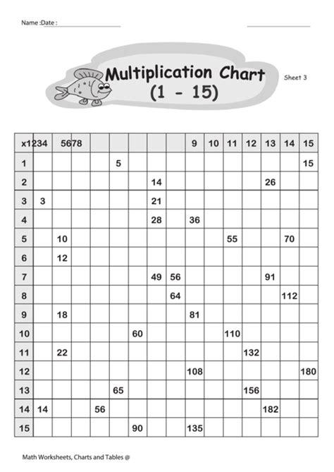 times table chart printable