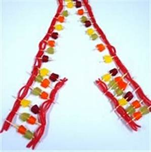 Pics For > Dna Replication Model Project