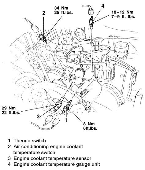 Mitsubishi Pressure Sending Unit Wiring Diagram by Repair Guides Engine Electrical Sending Units And