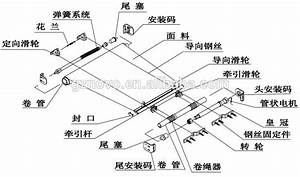 fss spring roller blind parts fss skylight roller blind With velux wiring diagram