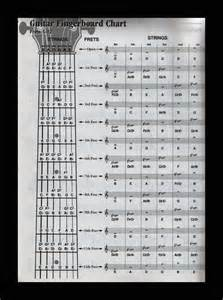Guitar Chords On Piano