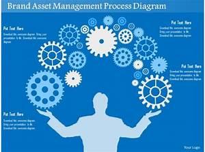 Brand Asset Management Process Diagram Flat Powerpoint