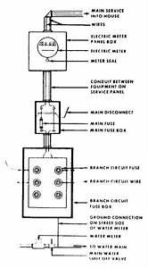 200 Amp Meter Panel Wiring Diagram