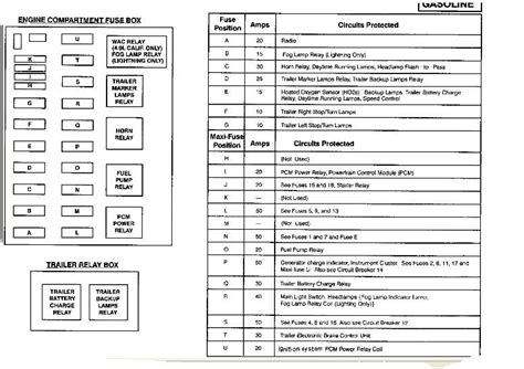 Ford E 250 Fuse Box by 2002 Ford E250 Fuse Box Diagram Wiring Diagram And Fuse