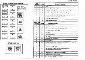 2002 Ford E250 Fuse Box Diagram