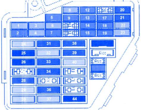 Audi Q5 Fuse Box Diagram by Audi Q5 2008 Fuse Box Block Circuit Breaker Diagram