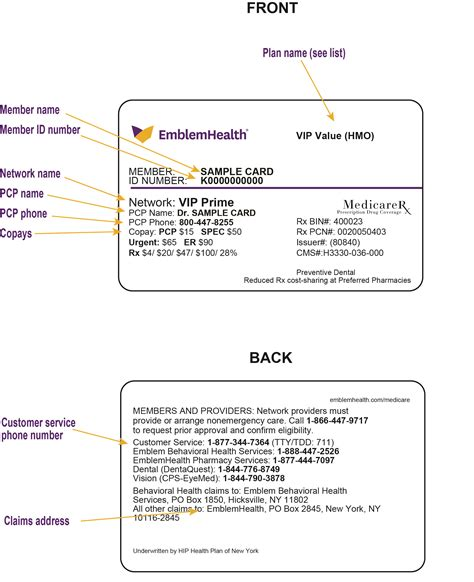 So can i use my mediccare card for my rx pills?, or would i have to drop my health net plan in order to go back to my medicare plan? Ghi Health Insurance Cards | Gemescool.org