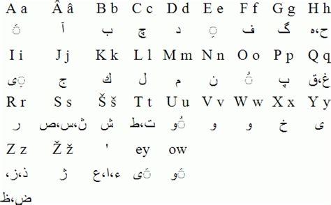 Farsi Alphabet by Translate To Farsi In Letters