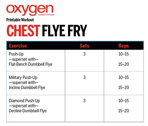 Pec Deck Flyes Superset Push Ups by Chest Flye Fry