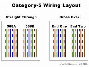Crossover Cable Cat 6 Wiring Diagram