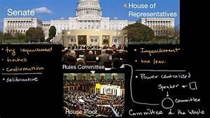 Define Floor Leaders Ap Gov