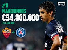 Goal Top Transferências 2013 8 Marquinhos da Roma ao
