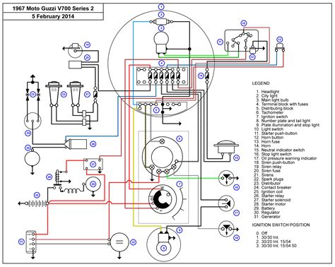 moto guzzi v7 wiring diagram 28 wiring diagram images