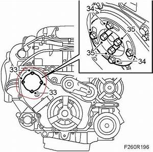 How To Replace A Water Pump On A Saab 9