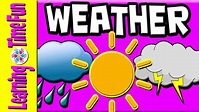 Types of weather clipart collection - Cliparts World 2019