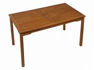 Table Jardin Acacia : florabest table de jardin en acacia lidl ~ Teatrodelosmanantiales.com Idées de Décoration