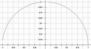 Fläche Kugel Berechnen : rauminhalt und rotationsk rper volumen integral ~ Themetempest.com Abrechnung