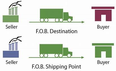 Fob Shipping Destination Point Terms Inventory Goods