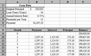 Amortization Table Car Loan Payment Plan Template Excel