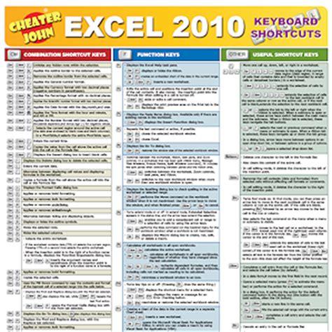 excel 2010 keyboard shortcuts cheater john