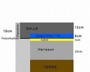 Isolation Dalle Beton Sur Terre Plein : dalle sur terre plein probl me technique 19 messages ~ Premium-room.com Idées de Décoration